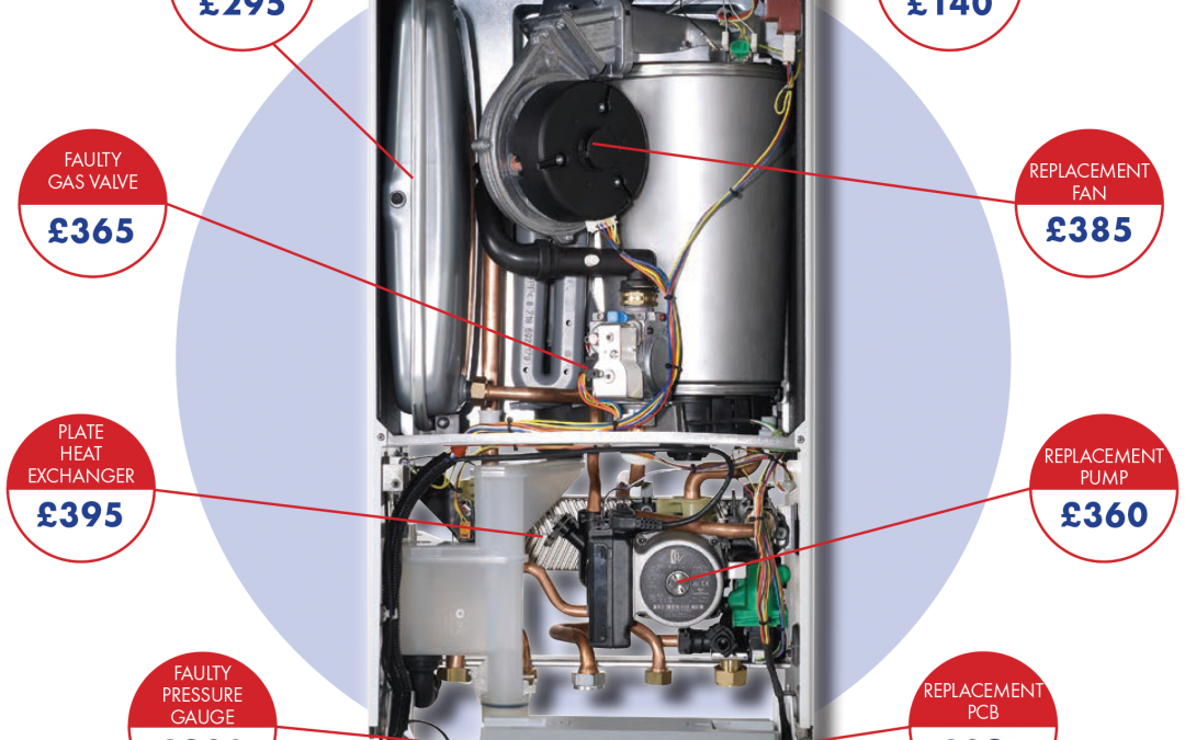 Exeter Boiler Care & Heating Cover